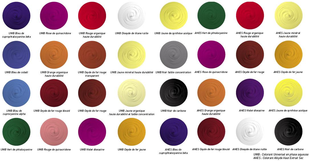 absolu system - Peinture Colorant